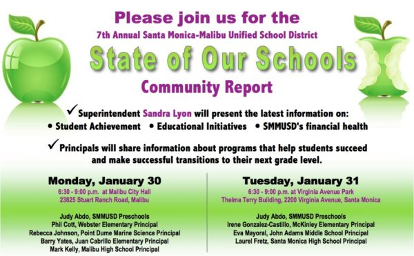 State of our Schools 2006